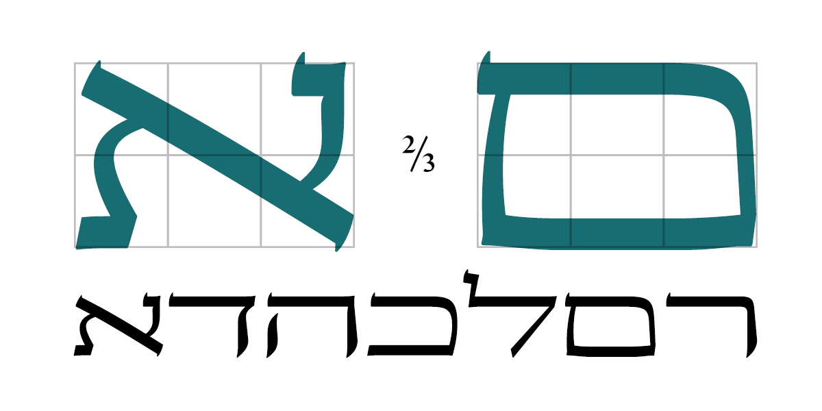 escritura-hebrew14