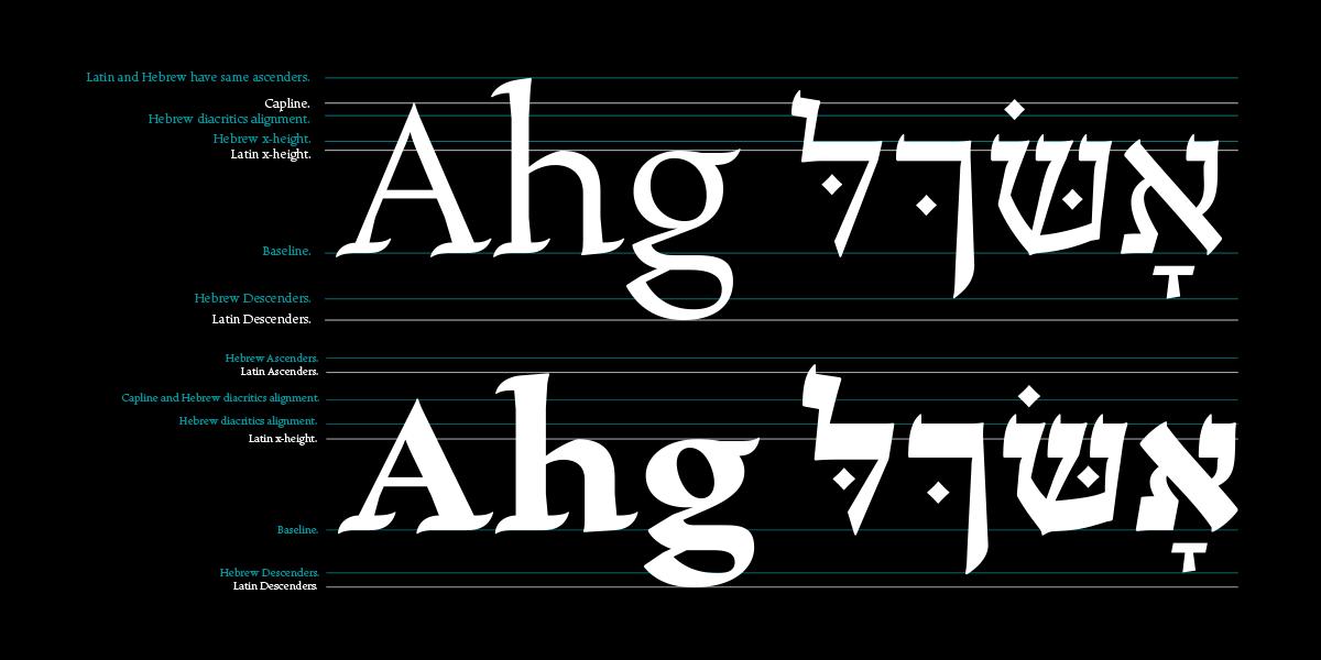 escritura-hebrew2