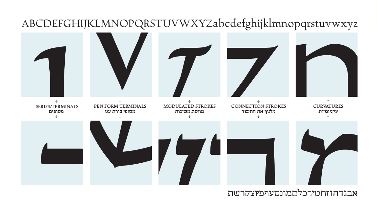 escritura-hebrew3